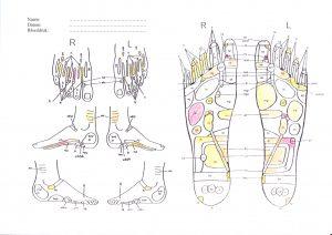 voetreflex therapie, voetendiagnosekaart
